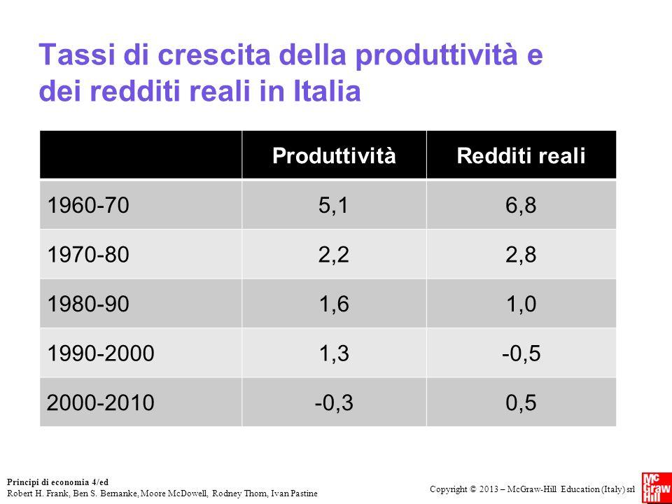 Tassi di crescita della produttività e dei redditi reali in Italia