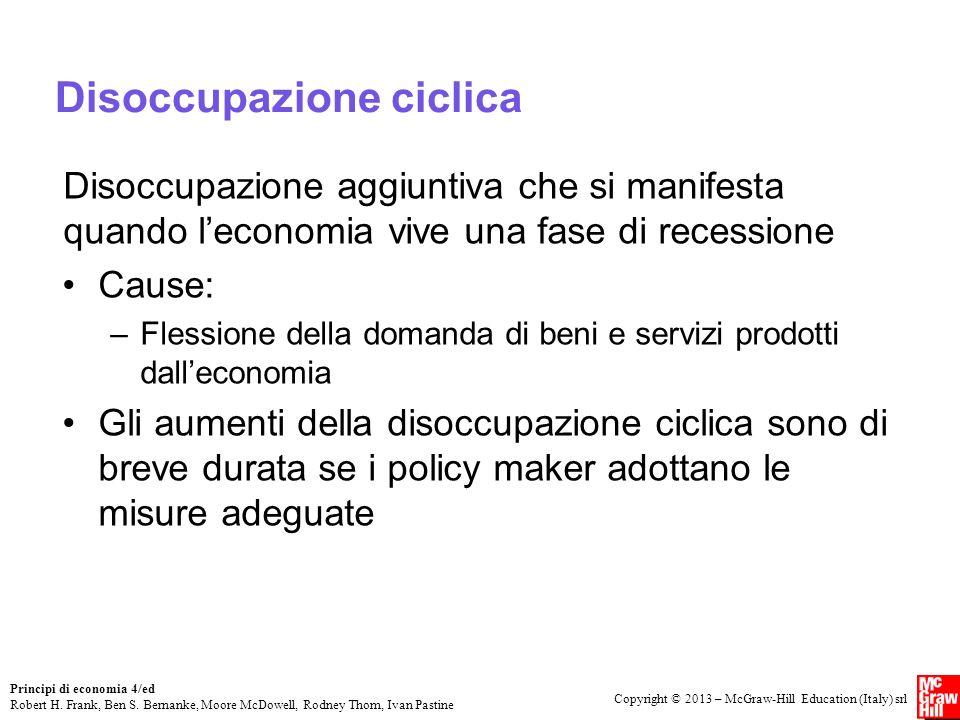 Disoccupazione ciclica