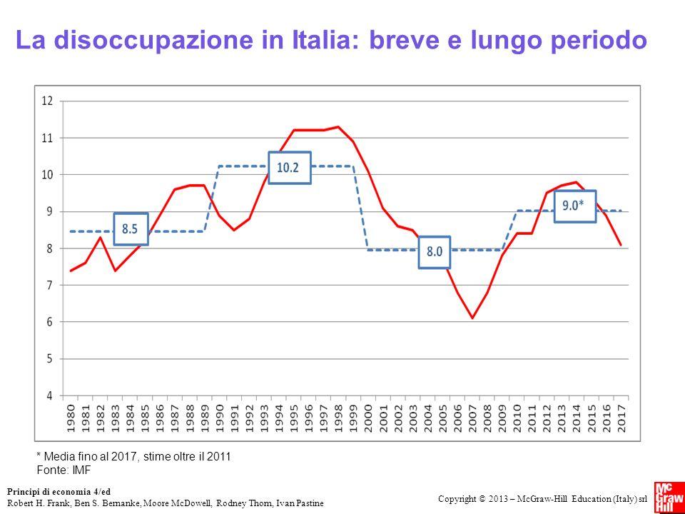 La disoccupazione in Italia: breve e lungo periodo