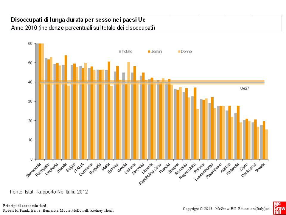 Fonte: Istat, Rapporto Noi Italia 2012