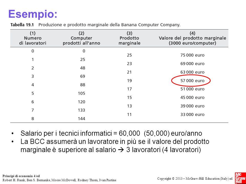 Esempio: Salario per i tecnici informatici = 60,000 (50,000) euro/anno