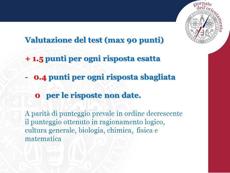 Valutazione del test (max 90 punti)