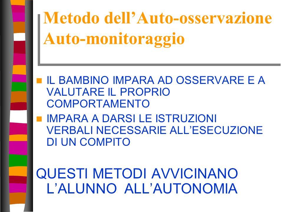 Metodo dell'Auto-osservazione Auto-monitoraggio