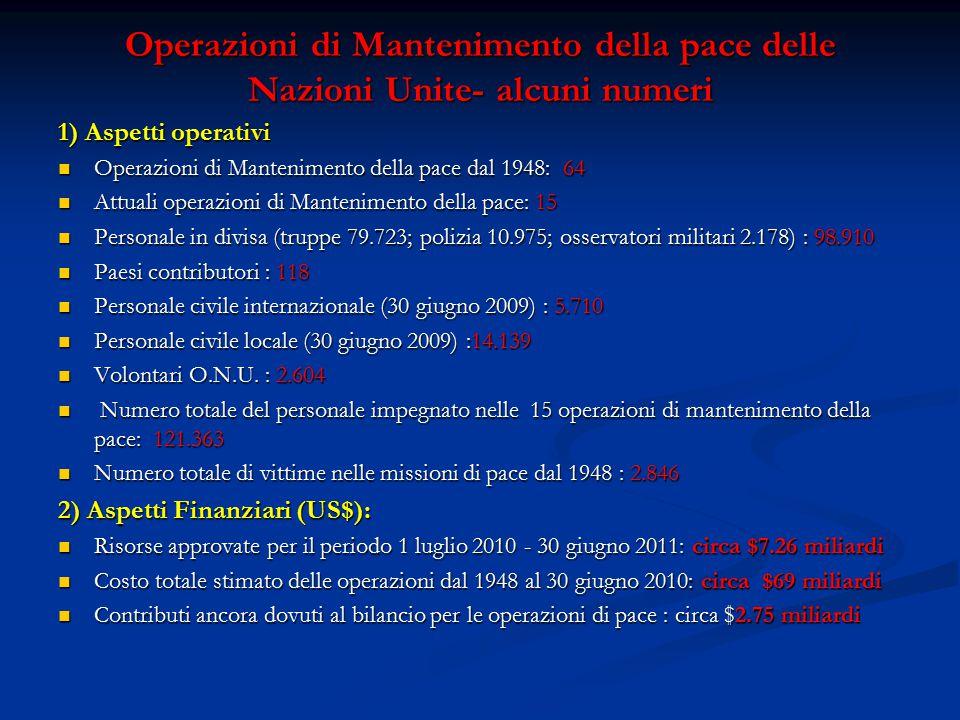 Operazioni di Mantenimento della pace delle Nazioni Unite- alcuni numeri