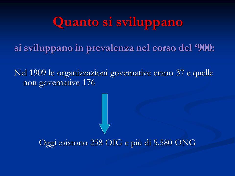 Oggi esistono 258 OIG e più di 5.580 ONG