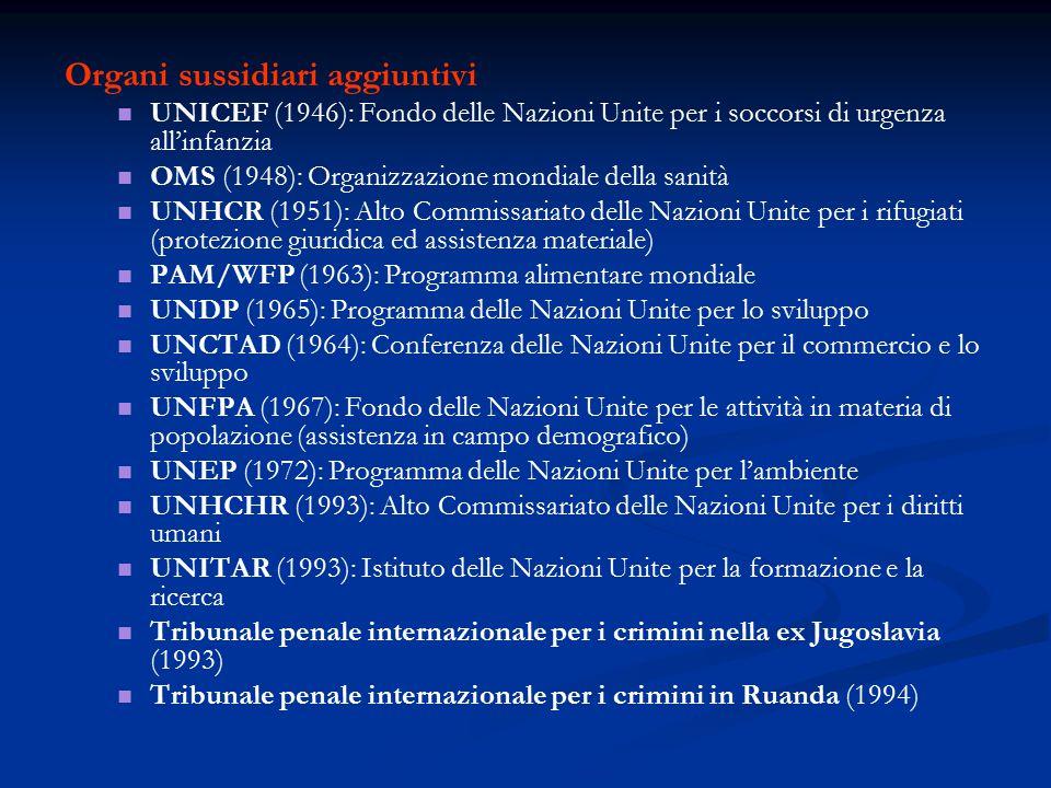 Organi sussidiari aggiuntivi