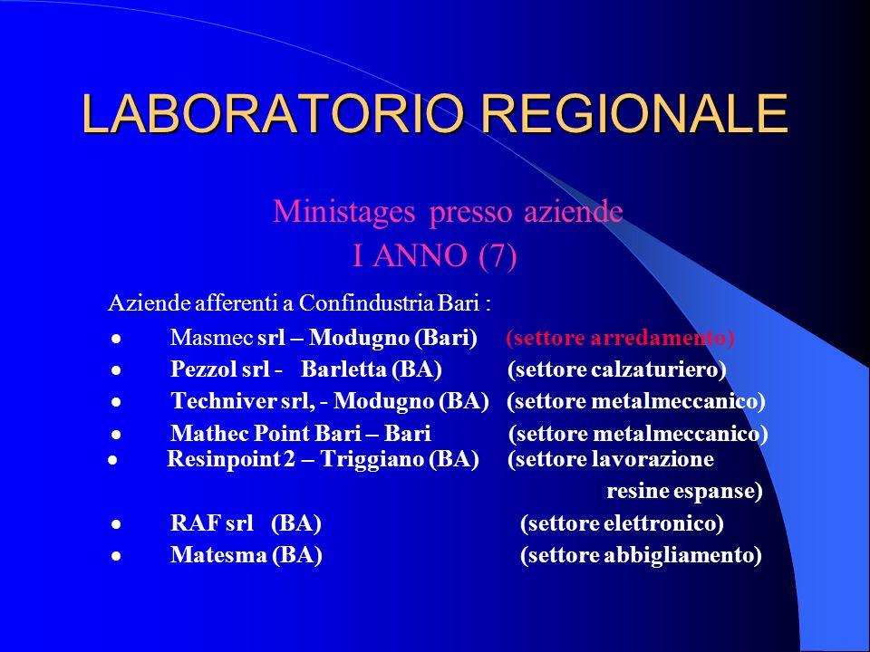 LABORATORIO REGIONALE
