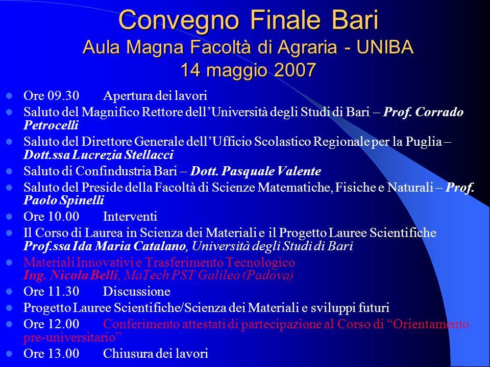 Convegno Finale Bari Aula Magna Facoltà di Agraria - UNIBA 14 maggio 2007