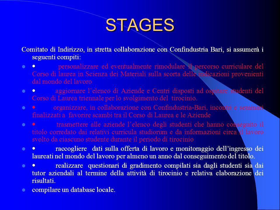 STAGES Comitato di Indirizzo, in stretta collaborazione con Confindustria Bari, si assumerà i seguenti compiti: