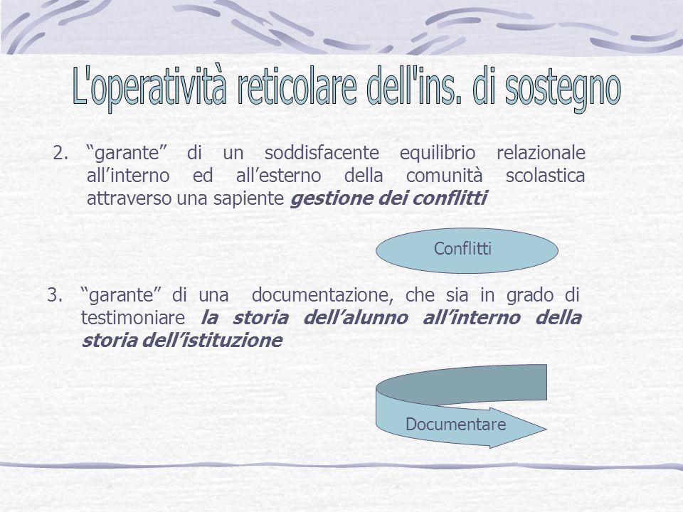 L operatività reticolare dell ins. di sostegno