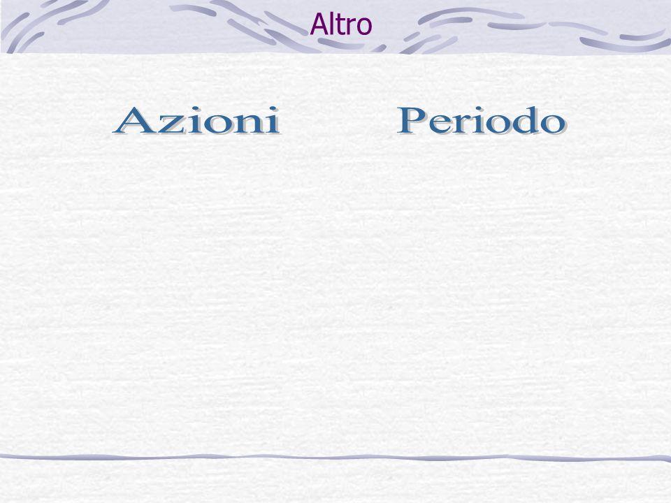 Altro Azioni Periodo