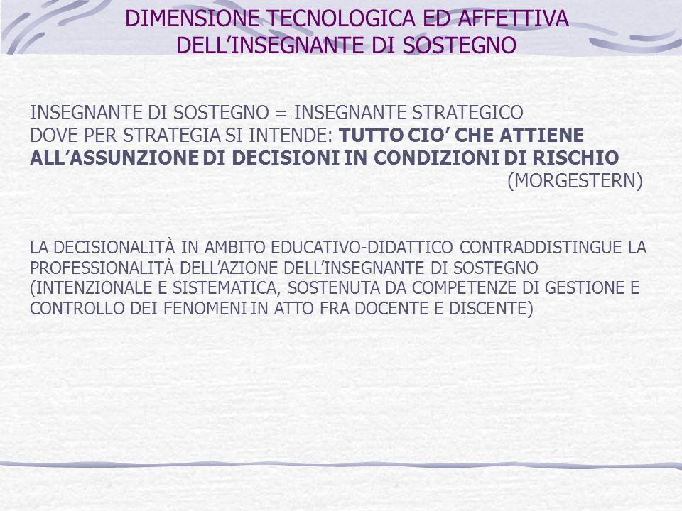 DIMENSIONE TECNOLOGICA ED AFFETTIVA DELL'INSEGNANTE DI SOSTEGNO