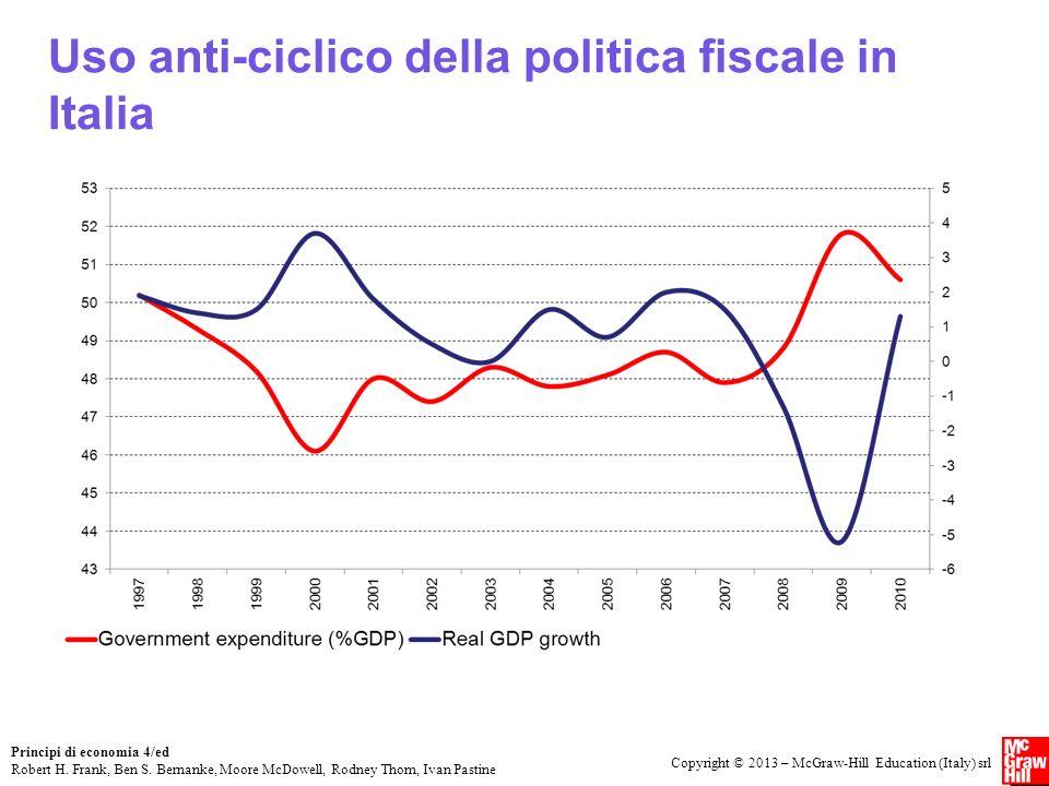 Uso anti-ciclico della politica fiscale in Italia