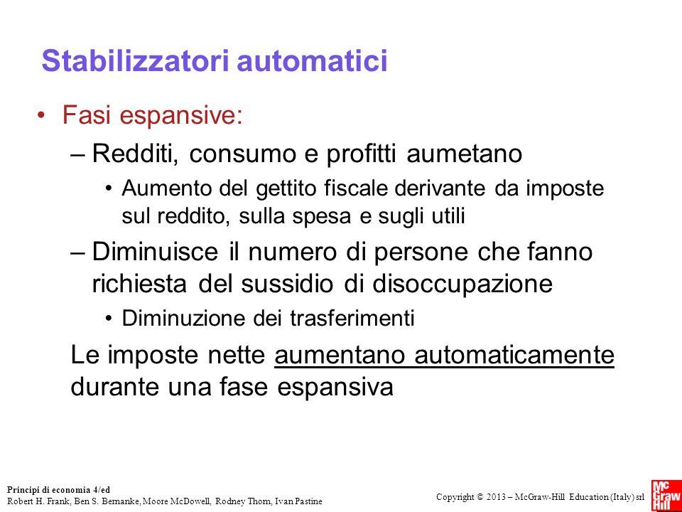 Stabilizzatori automatici