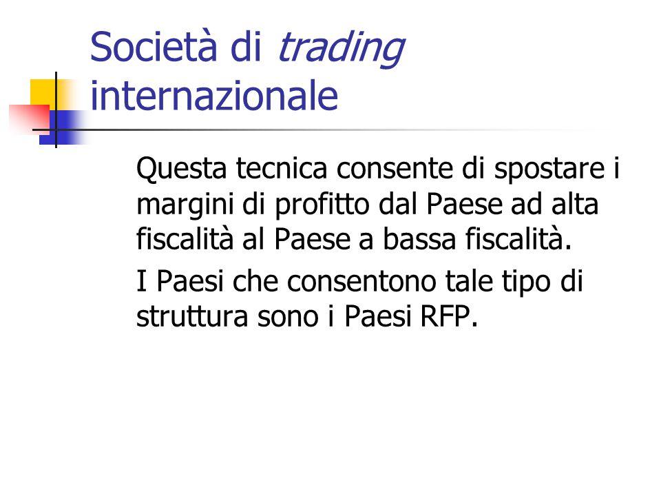 Società di trading internazionale