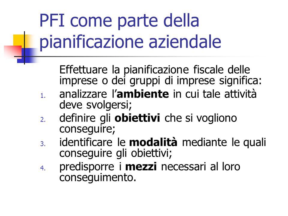 PFI come parte della pianificazione aziendale