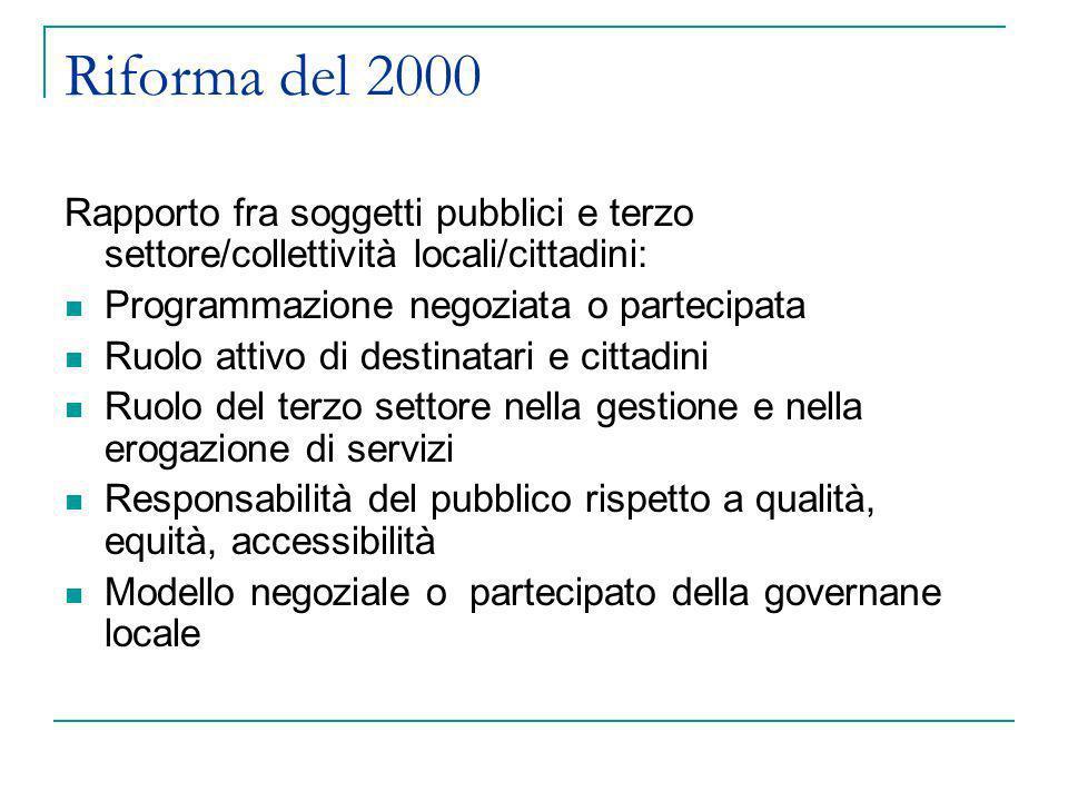 Riforma del 2000Rapporto fra soggetti pubblici e terzo settore/collettività locali/cittadini: Programmazione negoziata o partecipata.