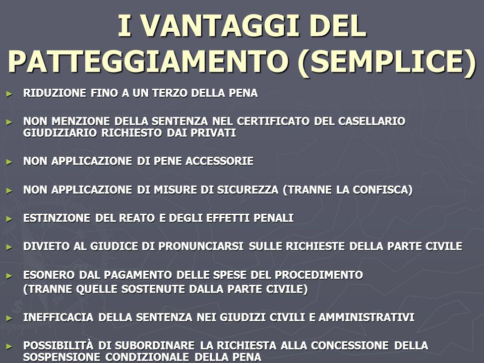 I VANTAGGI DEL PATTEGGIAMENTO (SEMPLICE)