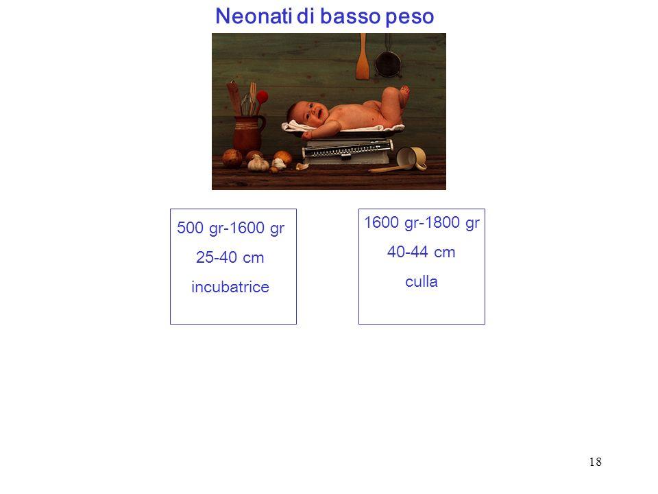 Neonati di basso peso 1600 gr-1800 gr 500 gr-1600 gr 40-44 cm 25-40 cm