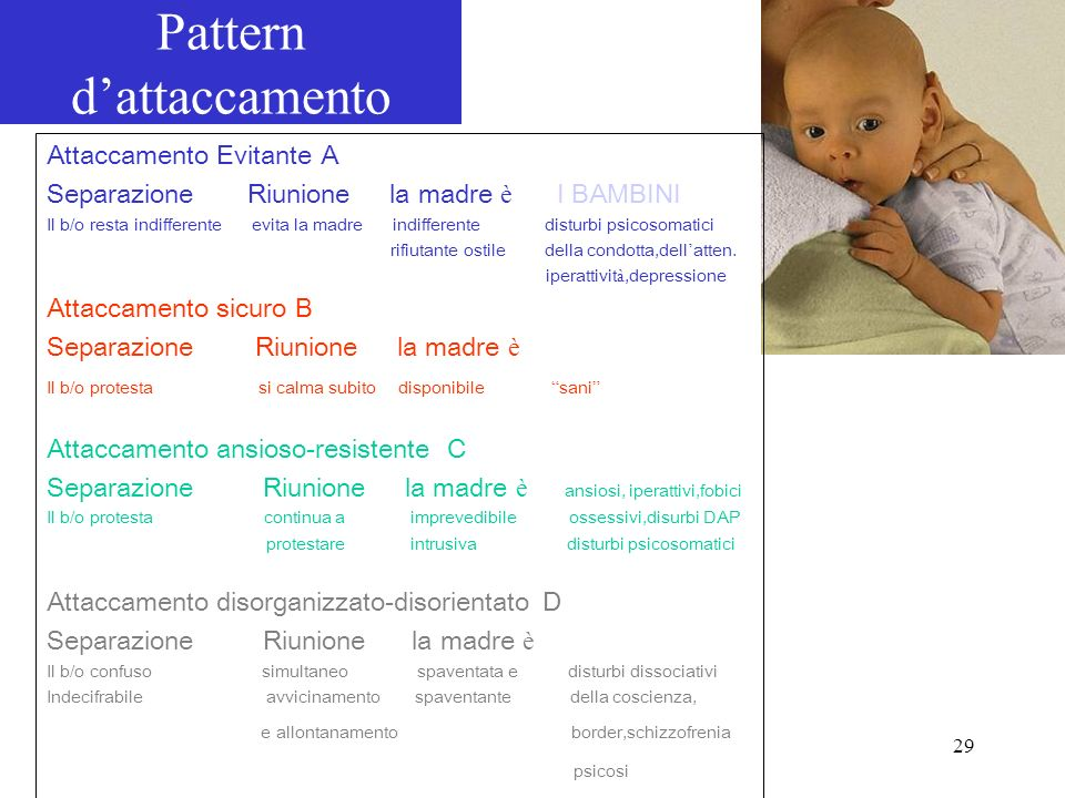 Pattern d'attaccamento