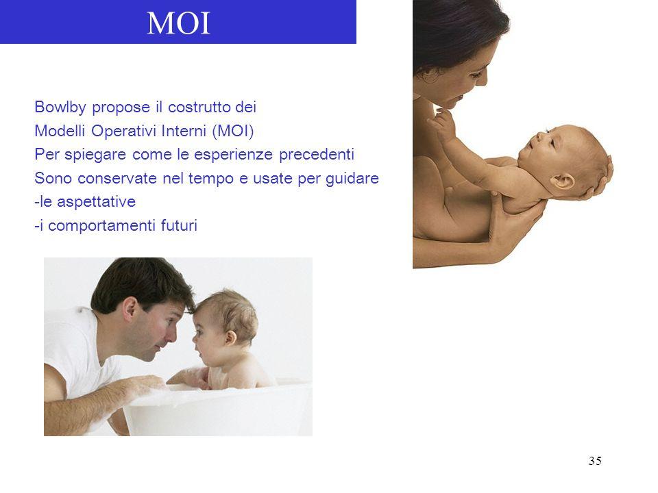 MOI Bowlby propose il costrutto dei Modelli Operativi Interni (MOI)