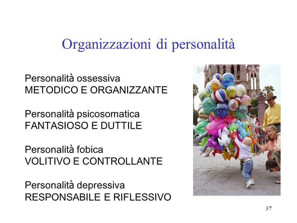 Organizzazioni di personalità