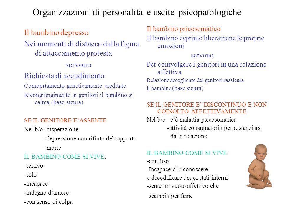 Organizzazioni di personalità e uscite psicopatologiche