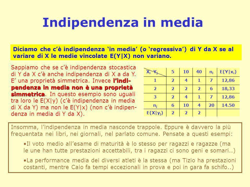 Indipendenza in media Diciamo che c'è indipendenza 'in media' (o 'regressiva') di Y da X se al variare di X le medie vincolate E(Y|X) non variano.