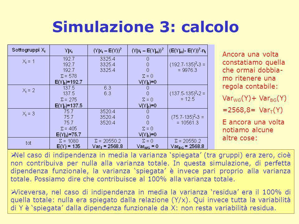 Simulazione 3: calcoloAncora una volta constatiamo quella che ormai dobbia-mo ritenere una regola contabile: