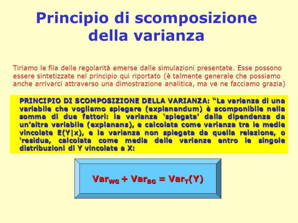 Principio di scomposizione della varianza