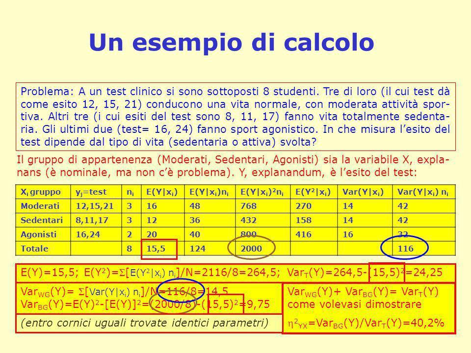 Un esempio di calcolo