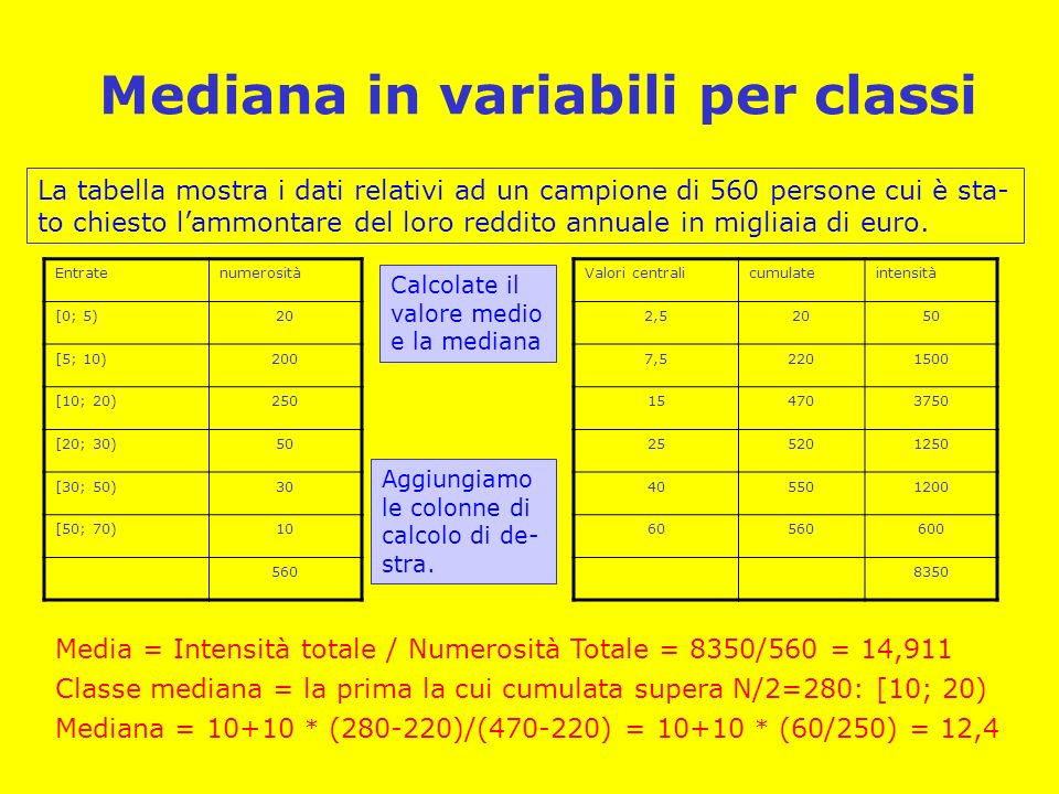 Mediana in variabili per classi