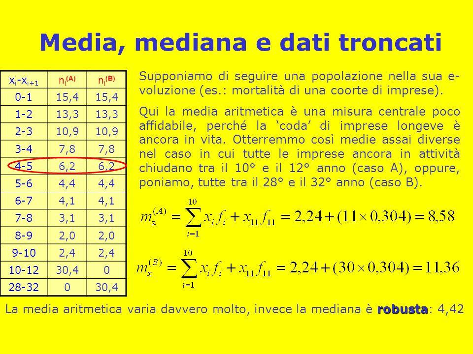 Media, mediana e dati troncati
