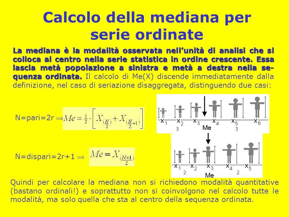 Calcolo della mediana per serie ordinate