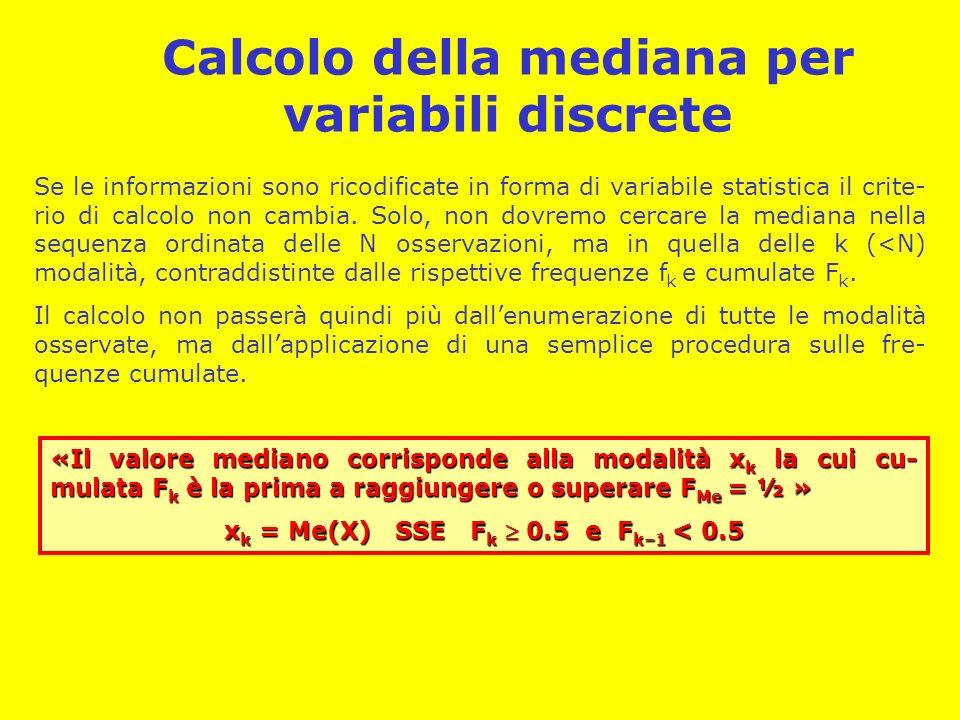 Calcolo della mediana per variabili discrete
