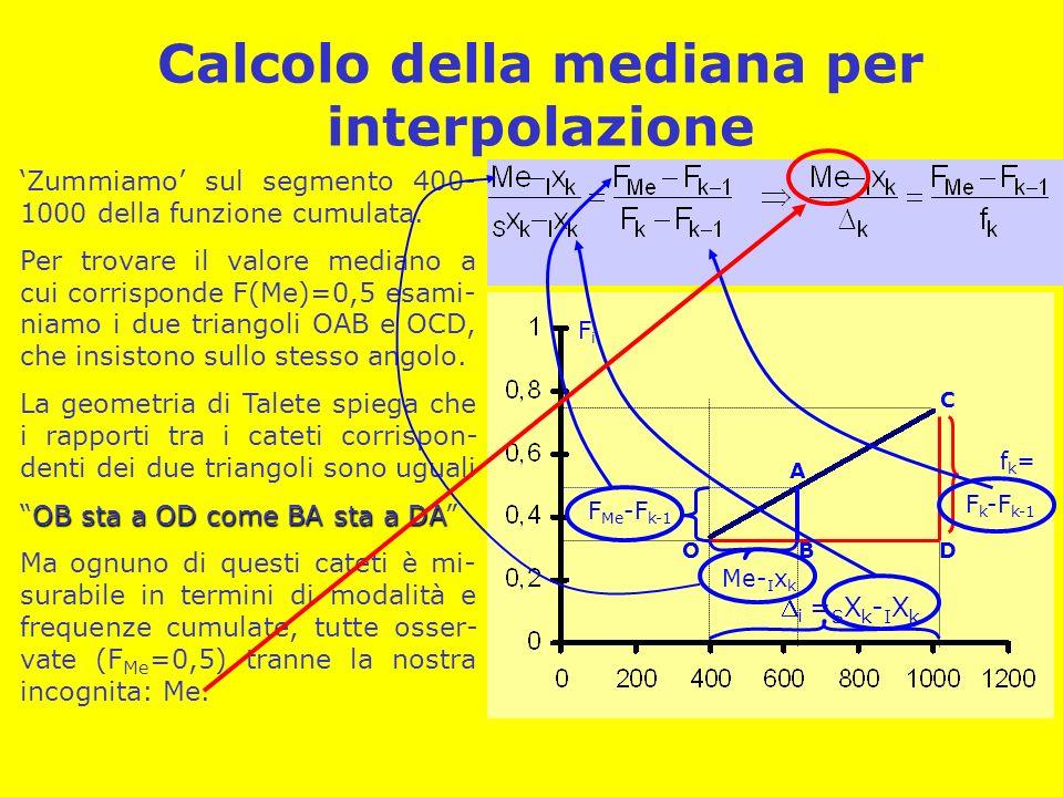 Calcolo della mediana per interpolazione