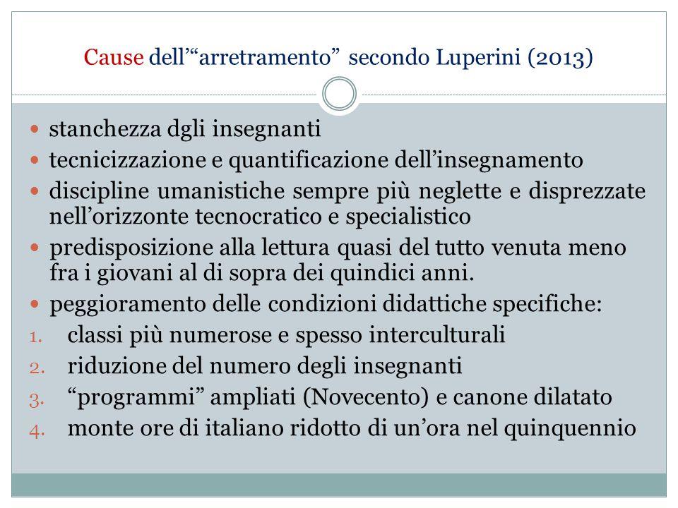 Cause dell' arretramento secondo Luperini (2013)