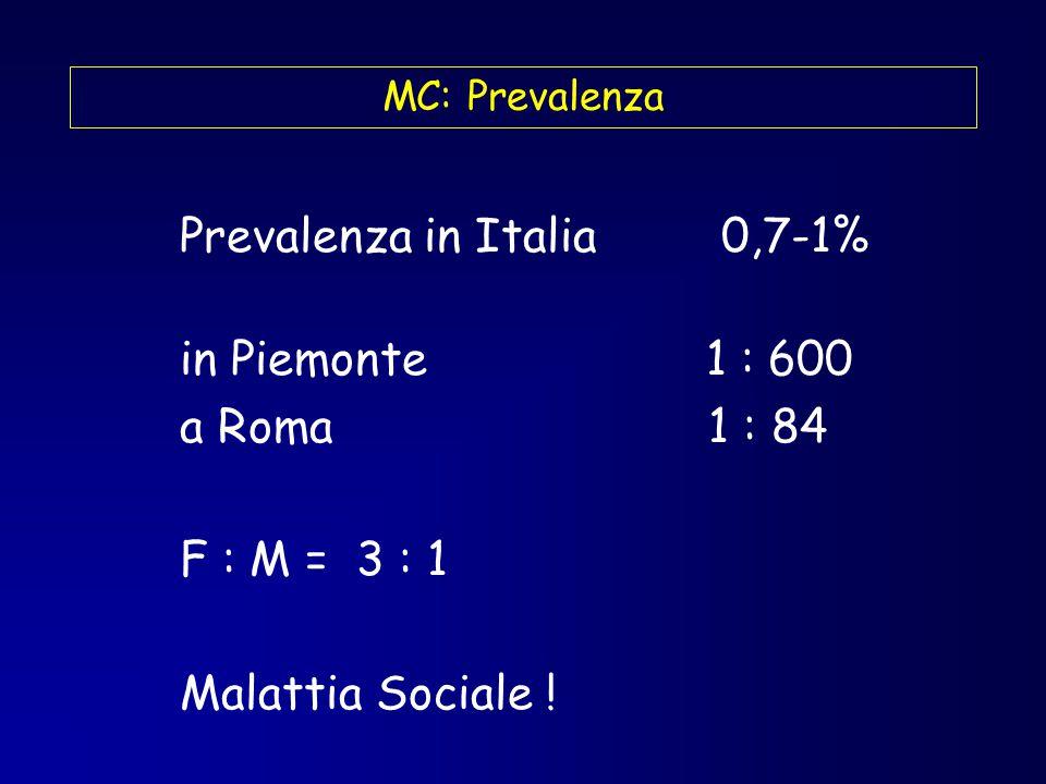 Prevalenza in Italia 0,7-1% in Piemonte 1 : 600 a Roma 1 : 84