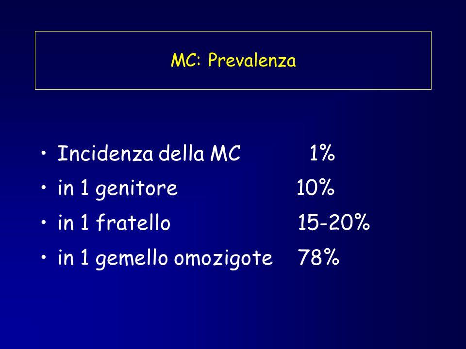 Incidenza della MC 1% in 1 genitore 10% in 1 fratello 15-20%