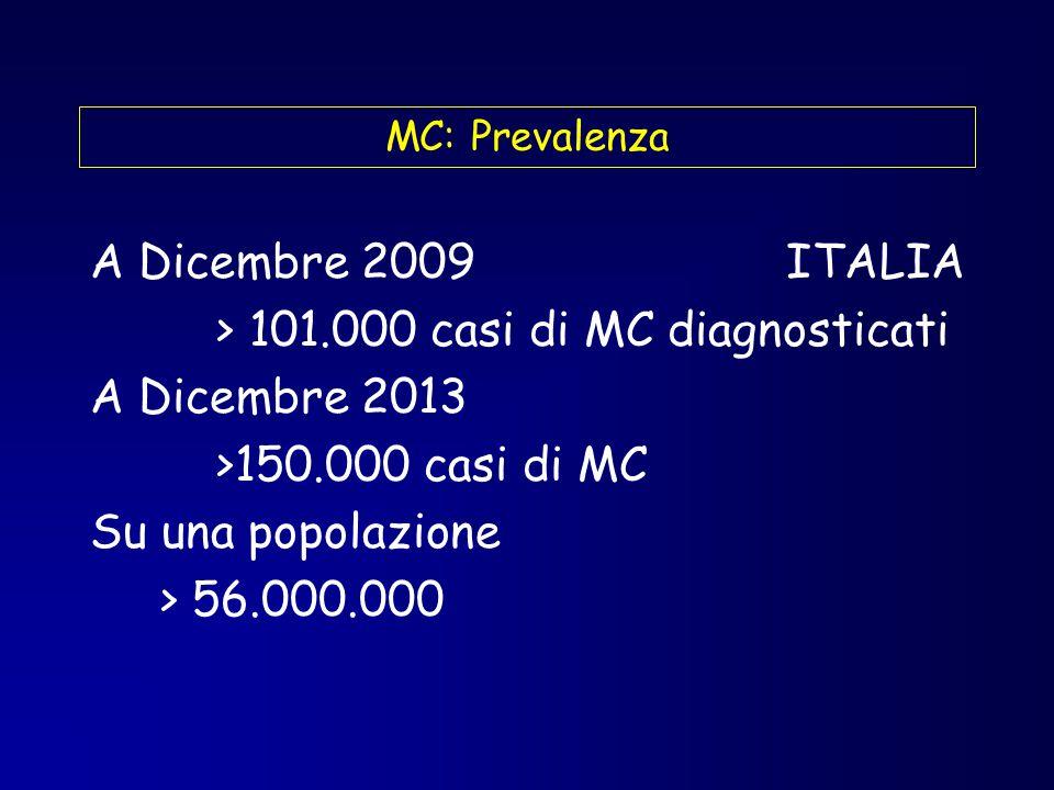 MC: Prevalenza A Dicembre 2009 ITALIA > 101.000 casi di MC diagnosticati A Dicembre 2013 >150.000 casi di MC Su una popolazione > 56.000.000