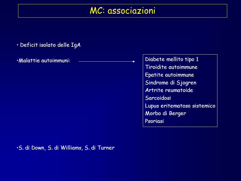 MC: associazioni Deficit isolato delle IgA Malattie autoimmuni: