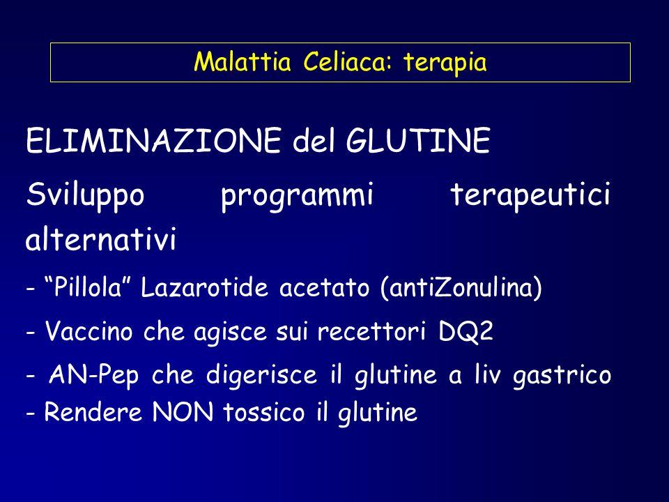 Malattia Celiaca: terapia