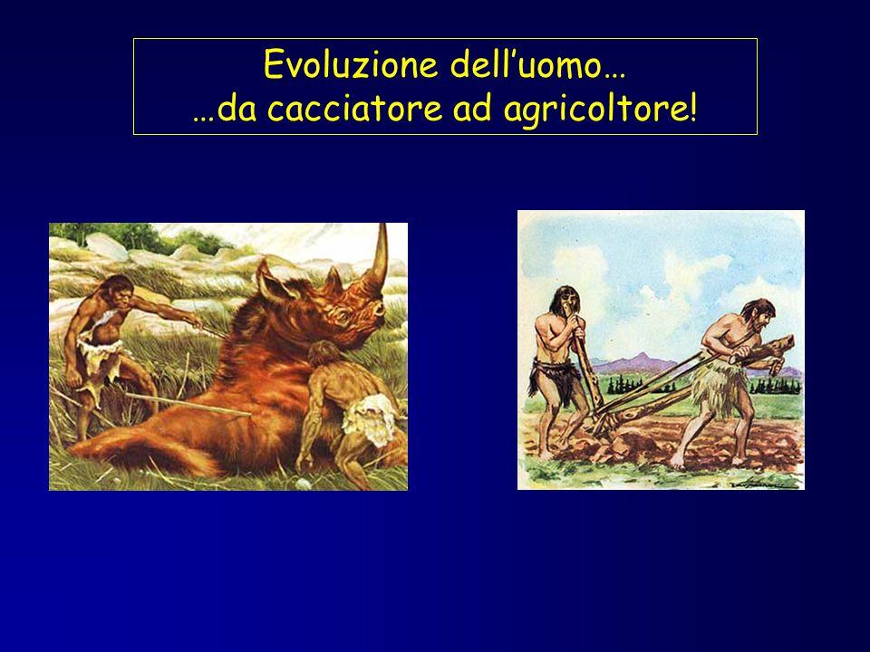 Evoluzione dell'uomo… …da cacciatore ad agricoltore!