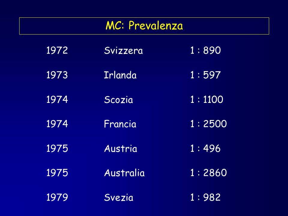 MC: Prevalenza 1972 Svizzera 1 : 890 1973 Irlanda 1 : 597