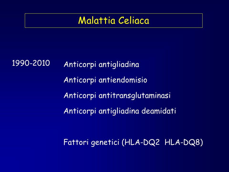 Malattia Celiaca 1990-2010 Anticorpi antigliadina
