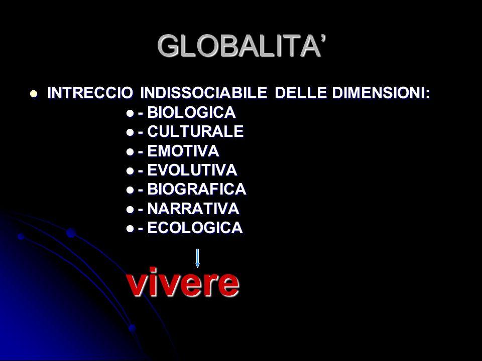 vivere GLOBALITA' INTRECCIO INDISSOCIABILE DELLE DIMENSIONI: