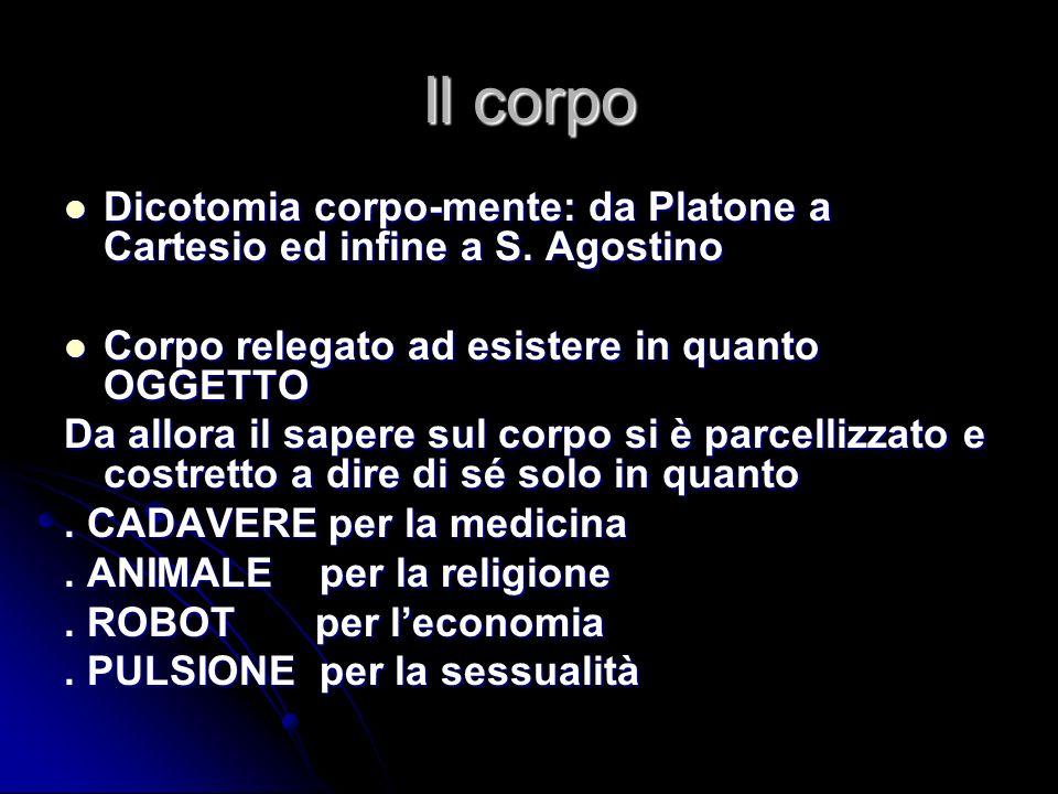Il corpo Dicotomia corpo-mente: da Platone a Cartesio ed infine a S. Agostino. Corpo relegato ad esistere in quanto OGGETTO.