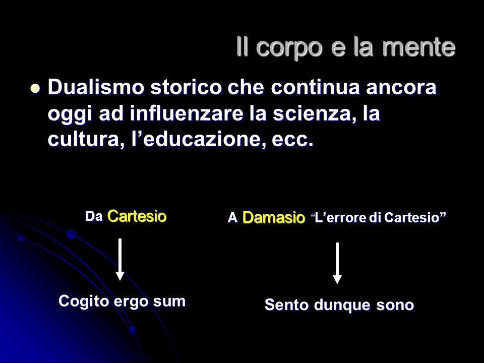 A Damasio L'errore di Cartesio