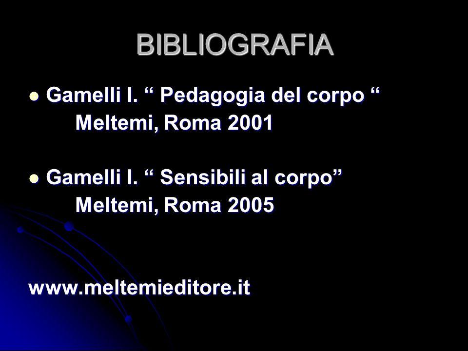 BIBLIOGRAFIA Gamelli I. Pedagogia del corpo Meltemi, Roma 2001