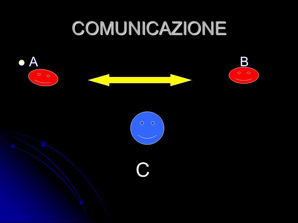 COMUNICAZIONE A B C